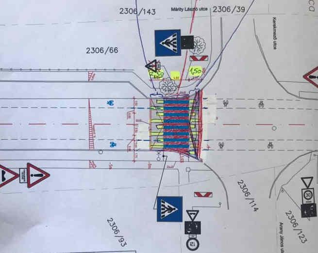 Gyalogátkelőhely útépítési munkálatok